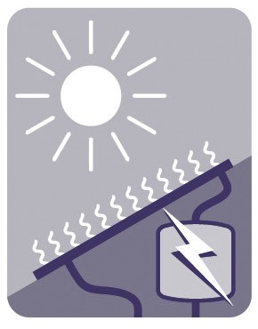 KvINL-erkenning Zonnewarmte (Zth)